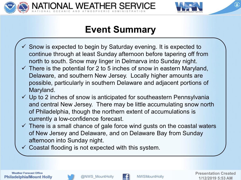 Saturday, January 12th, 7:49am: Winter Weather Advisory