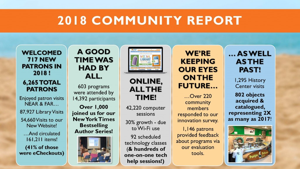 AFPL State of the Library 2019 Page 2